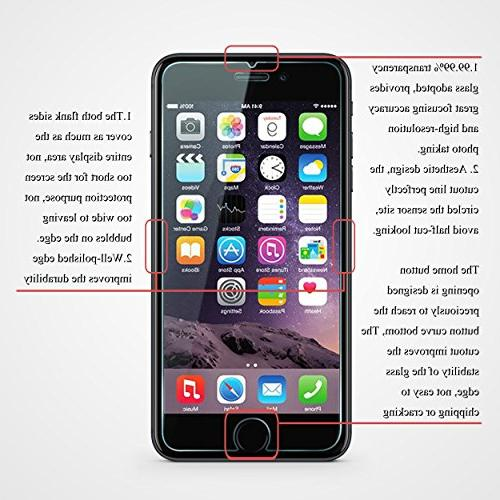 Ailun Screen Compatible iPhone 8 Edge Compatible iPhone Package